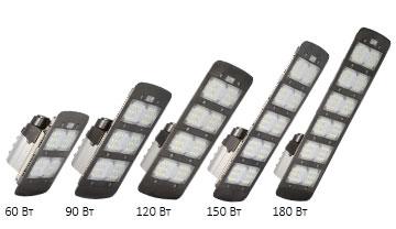 Купить уличные светодиодные светильники в Уфе, цены